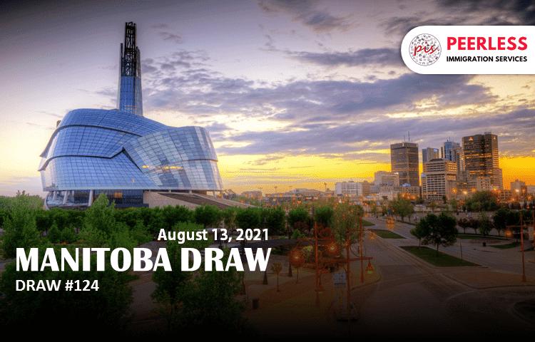 latest-manitoba-draw-august-13-2021