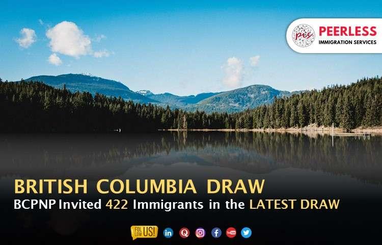 latest-british-columbia-draw-september-28-2021