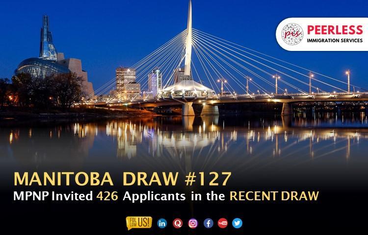 latest-manitoba-draw-october-12-2021